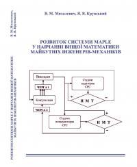Обкладинка для Розвиток системи Мaple у навчанні вищої математики май- бутніх інженерів-механіків