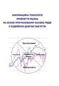 Обкладинка для Інформаційна технологія прийняття рішень на основі прогнозування часових рядів з подвійною довгою пам'яттю