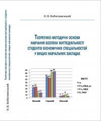 Обкладинка для Теоретико-методичні основи навчання безпеки життєдіяльності студентів економічних спеціальностей у вищих навчальних закладах