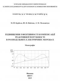 Обкладинка для Підвищення ефективності компенсації реактивної потужності в розподільних електричних мережах