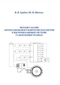 Обкладинка для Методи і засоби автоматизованого контролю параметрів електромеханічної системи гальмування трамвая